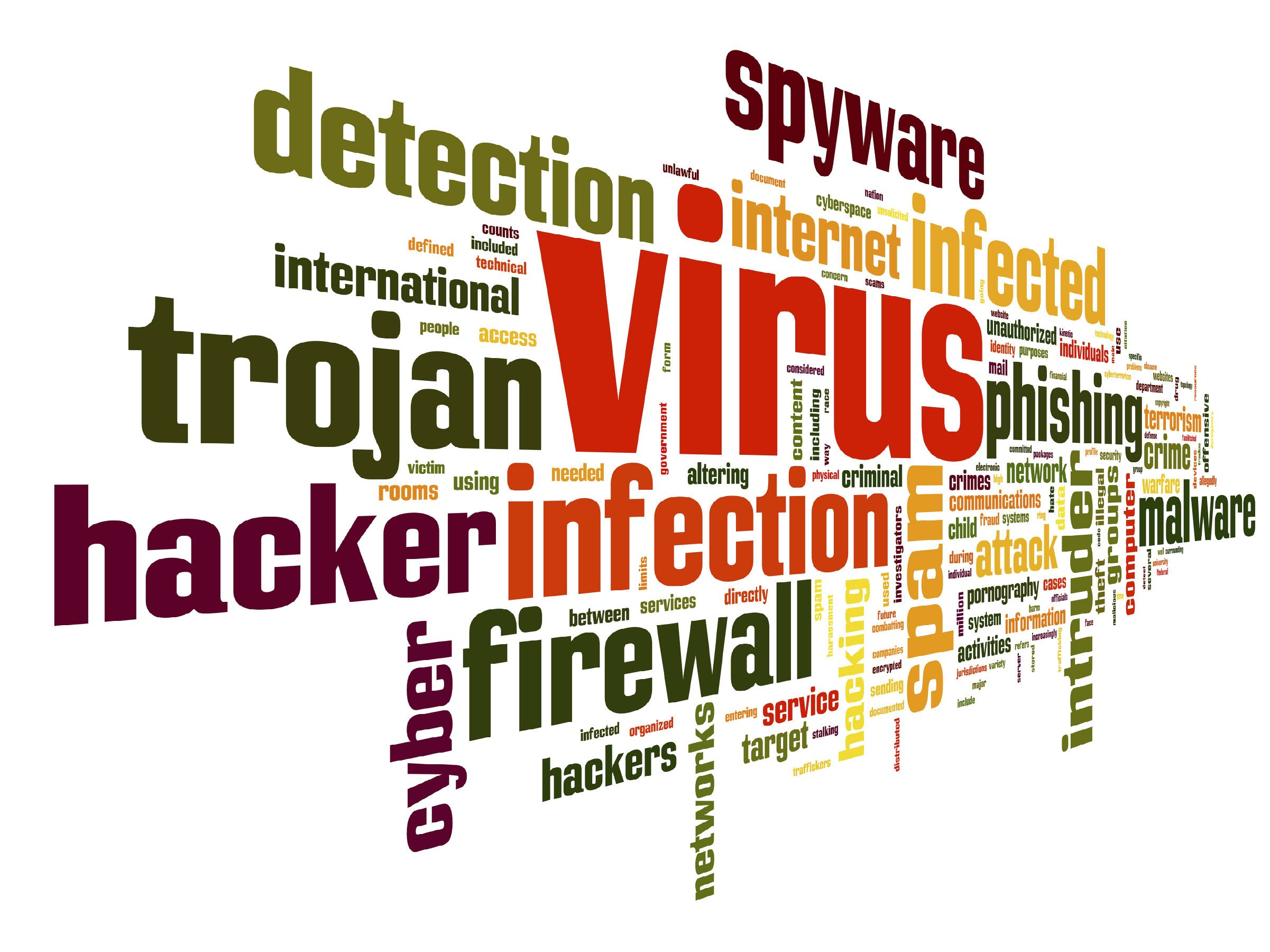 computer virus danger hacking hacker internet sadic (42)