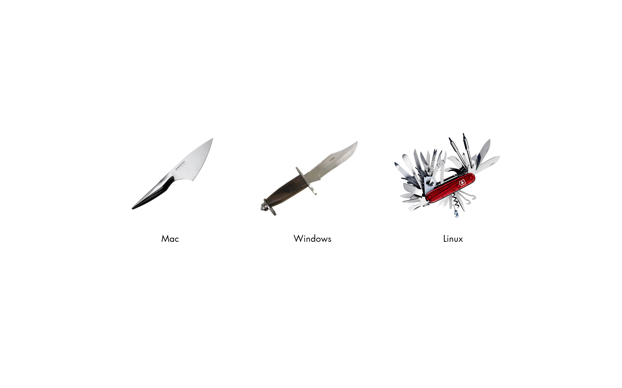 Computers as knives